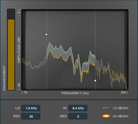 Vocal enhancer display
